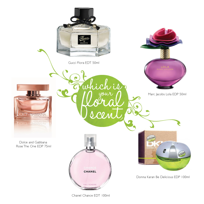 Floral Scents Choosing a new fragrance